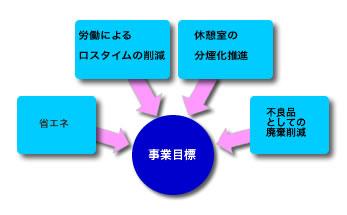事業目標.jpg
