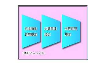 HSEマニュアル.jpg