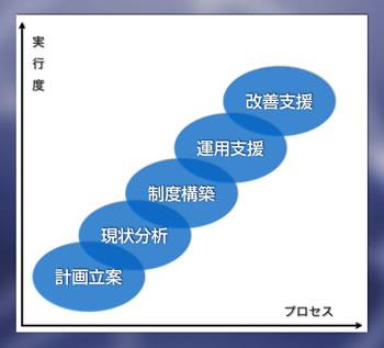 service_step.jpg
